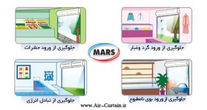 [عکس: air-curtain-work-cartoon-300x159.jpg]