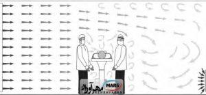 [تصویر:  system-tozie-jaryan-aram-dar-halate-ofoghi-300x139.jpg]